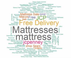 mattress word cloud Web Campaigns